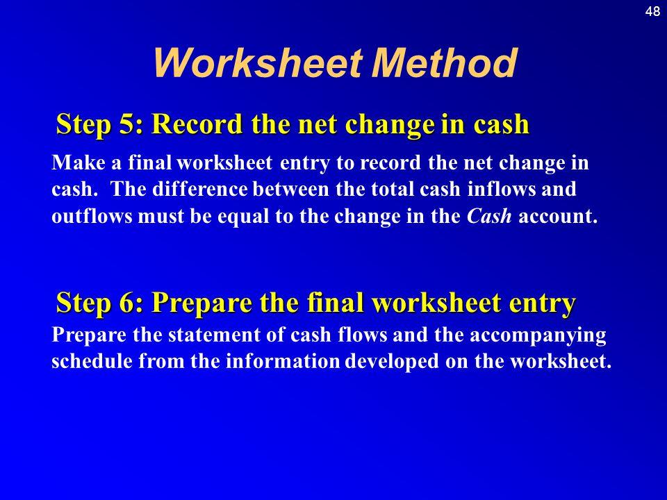 Worksheet Method Step 5: Record the net change in cash