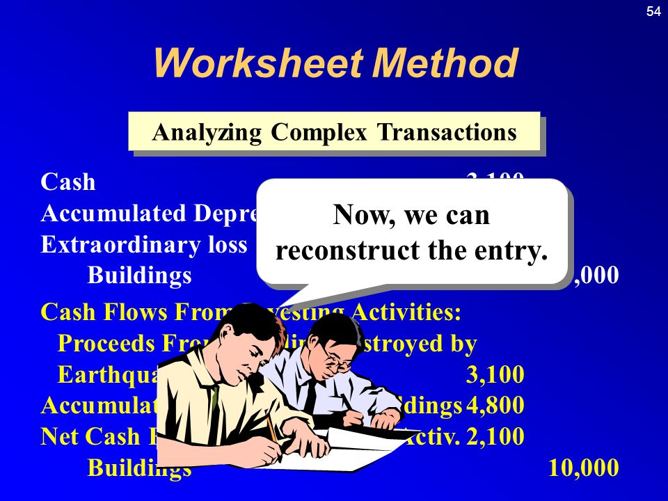 Analyzing Complex Transactions