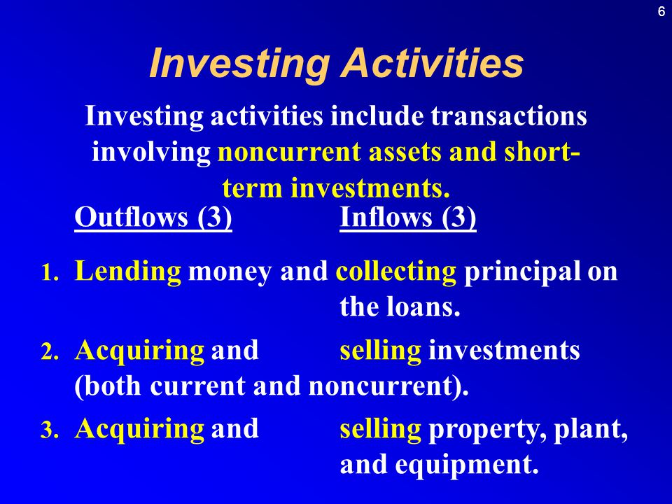 Investing Activities Investing activities include transactions involving noncurrent assets and short-term investments.