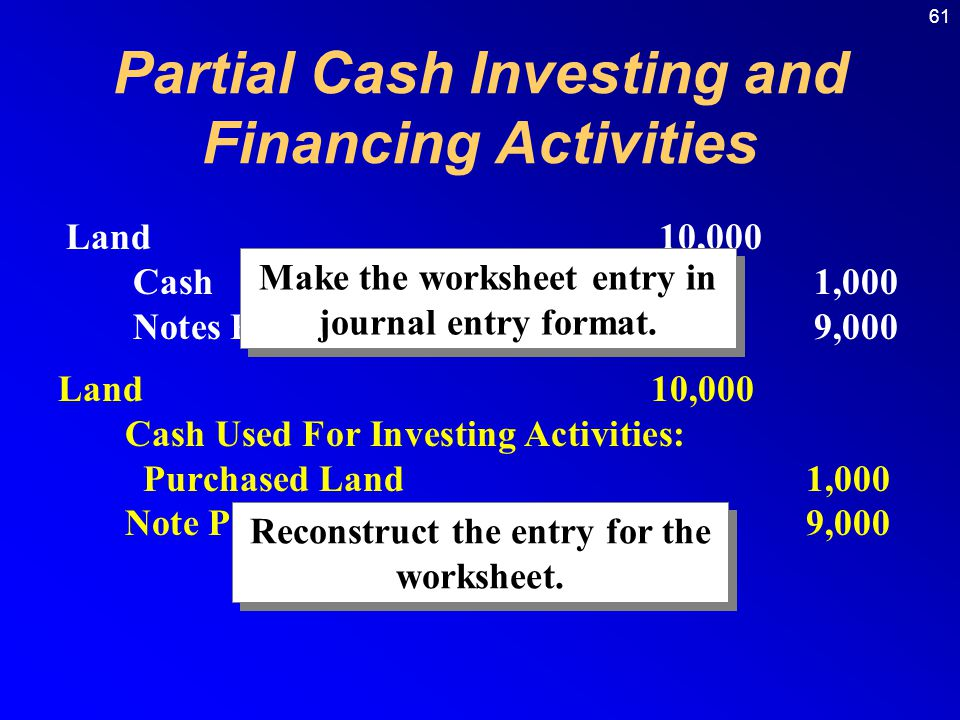 Partial Cash Investing and Financing Activities
