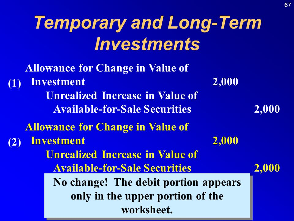 Temporary and Long-Term Investments