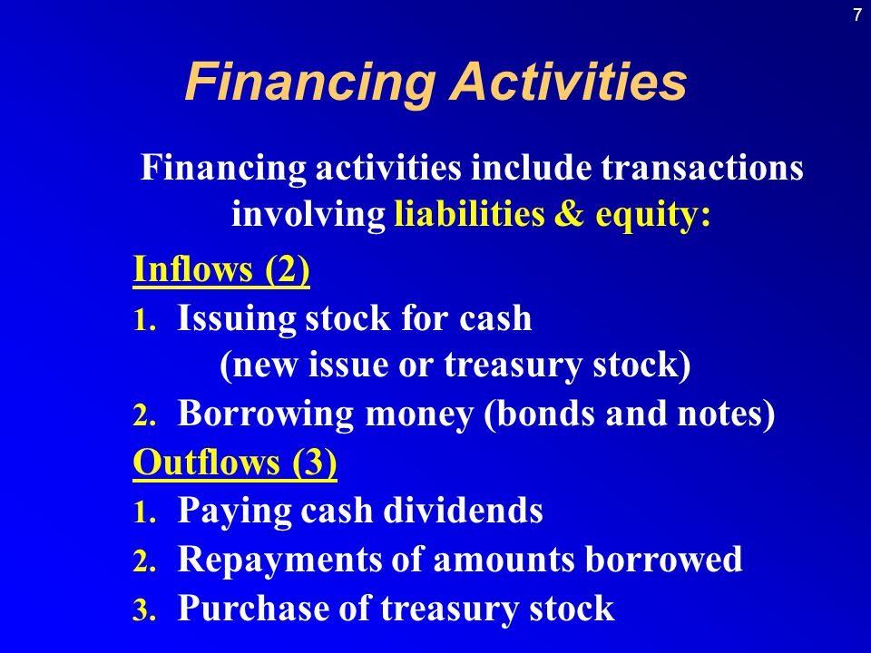 Financing Activities Financing activities include transactions involving liabilities & equity: Inflows (2)