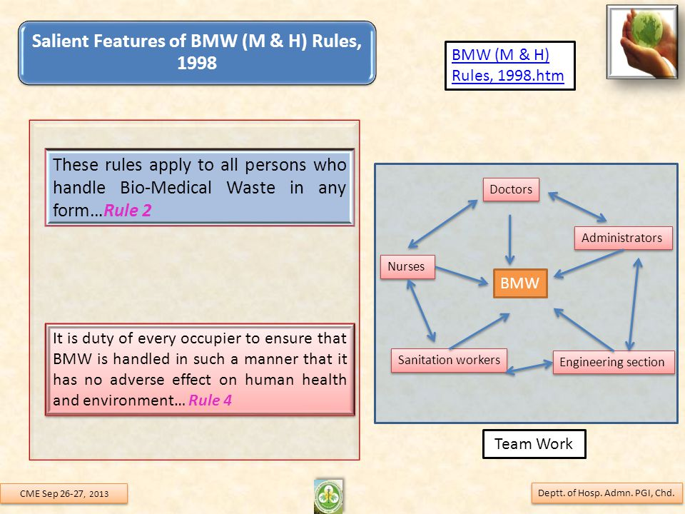Salient Features of BMW (M & H) Rules, 1998
