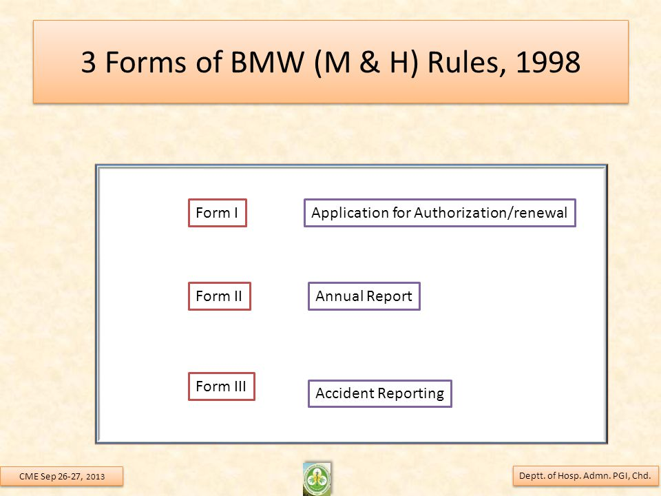 3 Forms of BMW (M & H) Rules, 1998