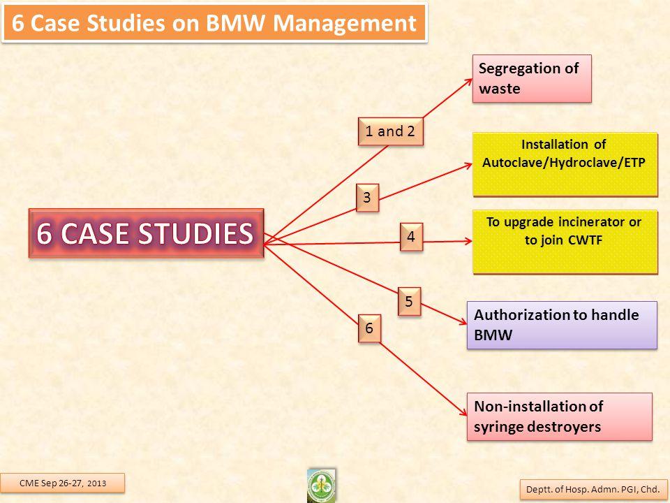6 CASE STUDIES 6 Case Studies on BMW Management Segregation of waste