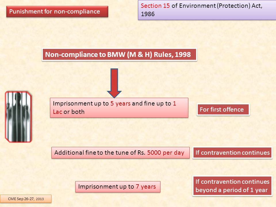 Non-compliance to BMW (M & H) Rules, 1998