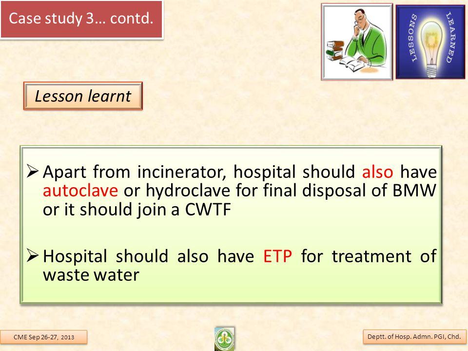 Deptt. of Hosp. Admn. PGI, Chd.