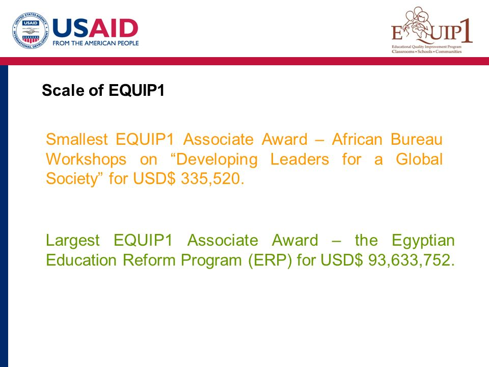 Scale of EQUIP1 Smallest EQUIP1 Associate Award – African Bureau Workshops on Developing Leaders for a Global Society for USD$ 335,520.