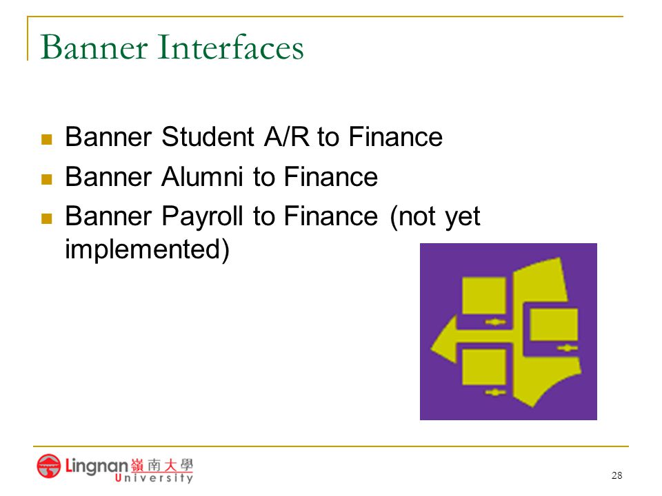 Banner Interfaces Banner Student A/R to Finance