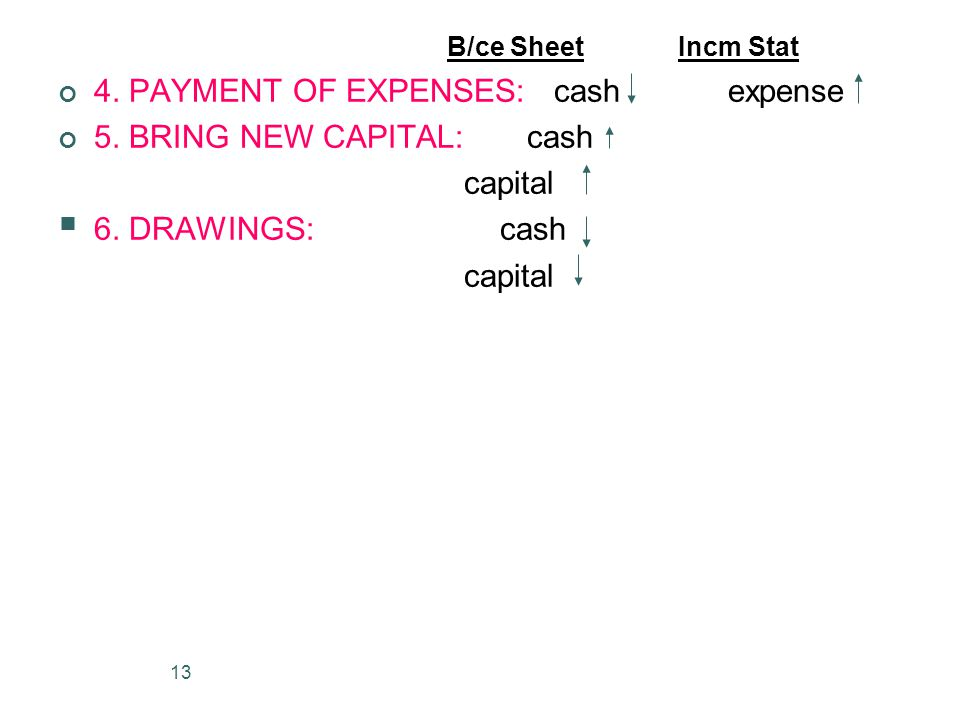 B/ce Sheet Incm Stat 4. PAYMENT OF EXPENSES: cash expense. 5. BRING NEW CAPITAL: cash.