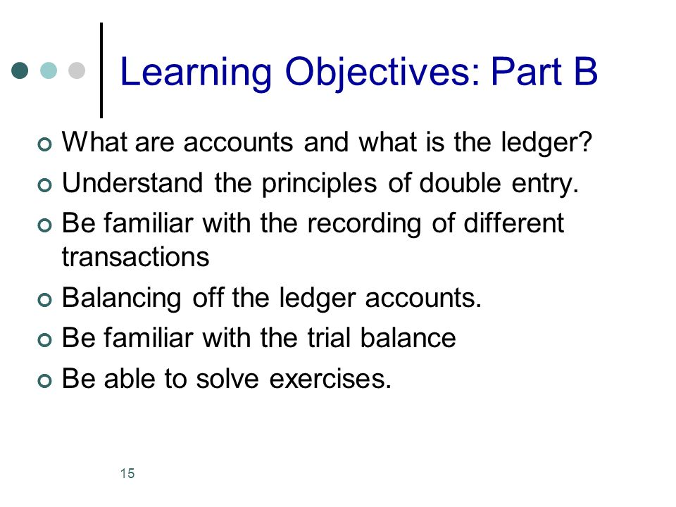 Learning Objectives: Part B