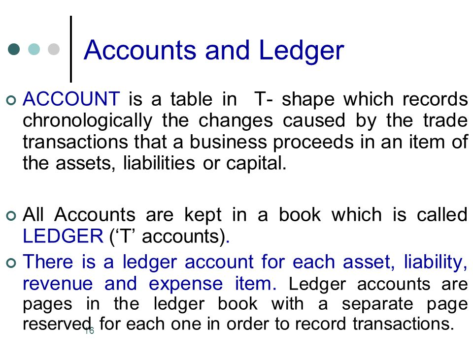 Accounts and Ledger
