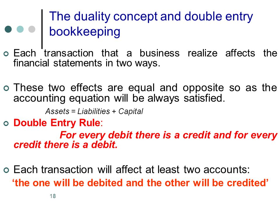 The duality concept and double entry bookkeeping