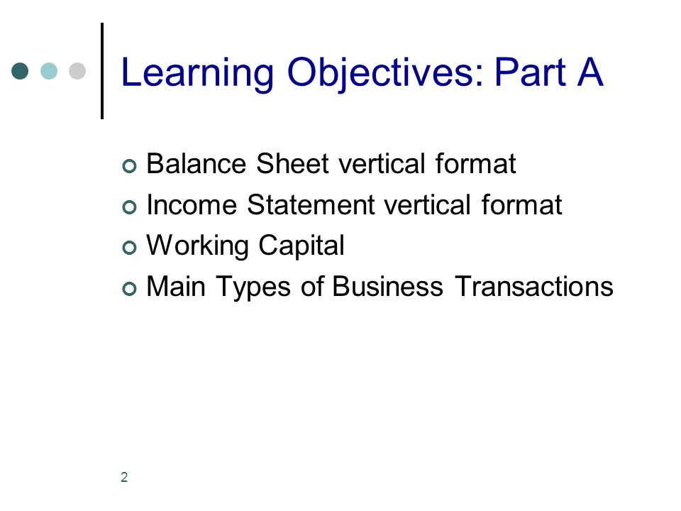 Learning Objectives: Part A