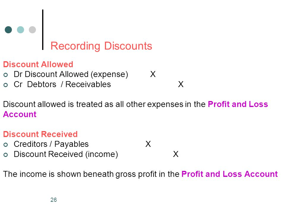 Recording Discounts Discount Allowed Dr Discount Allowed (expense) X
