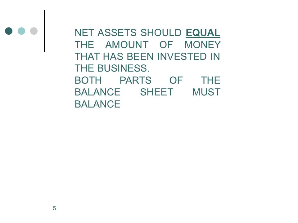 NET ASSETS SHOULD EQUAL THE AMOUNT OF MONEY THAT HAS BEEN INVESTED IN THE BUSINESS.