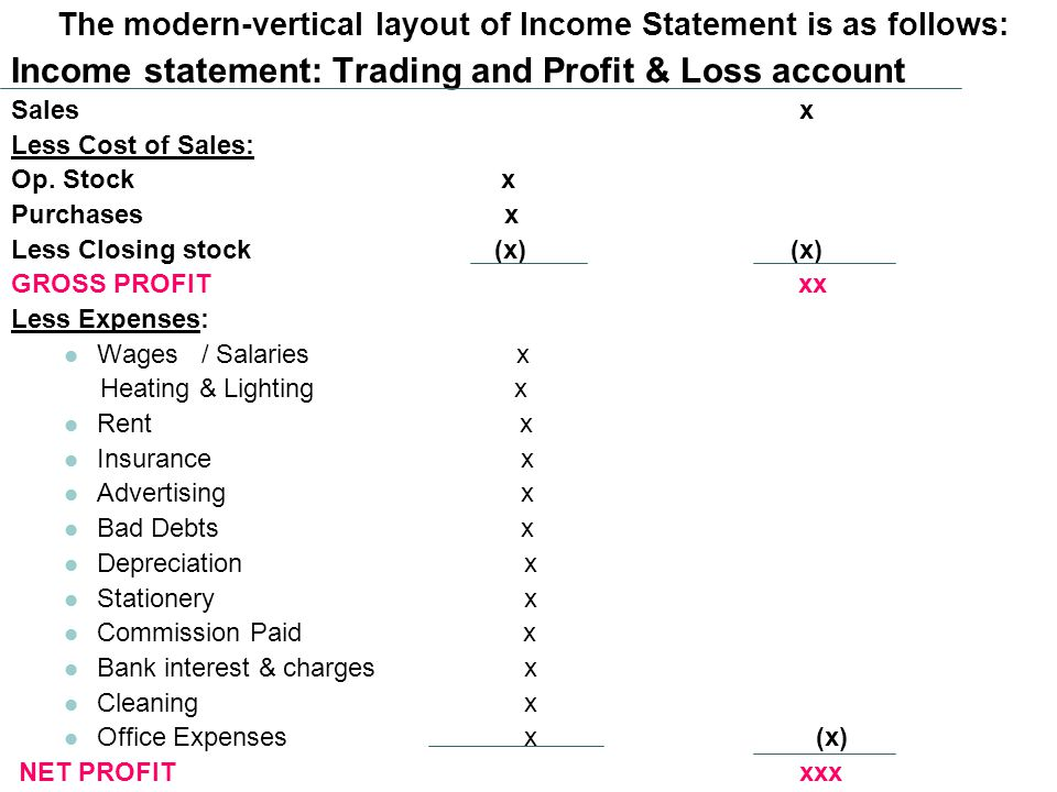 The modern-vertical layout of Income Statement is as follows: