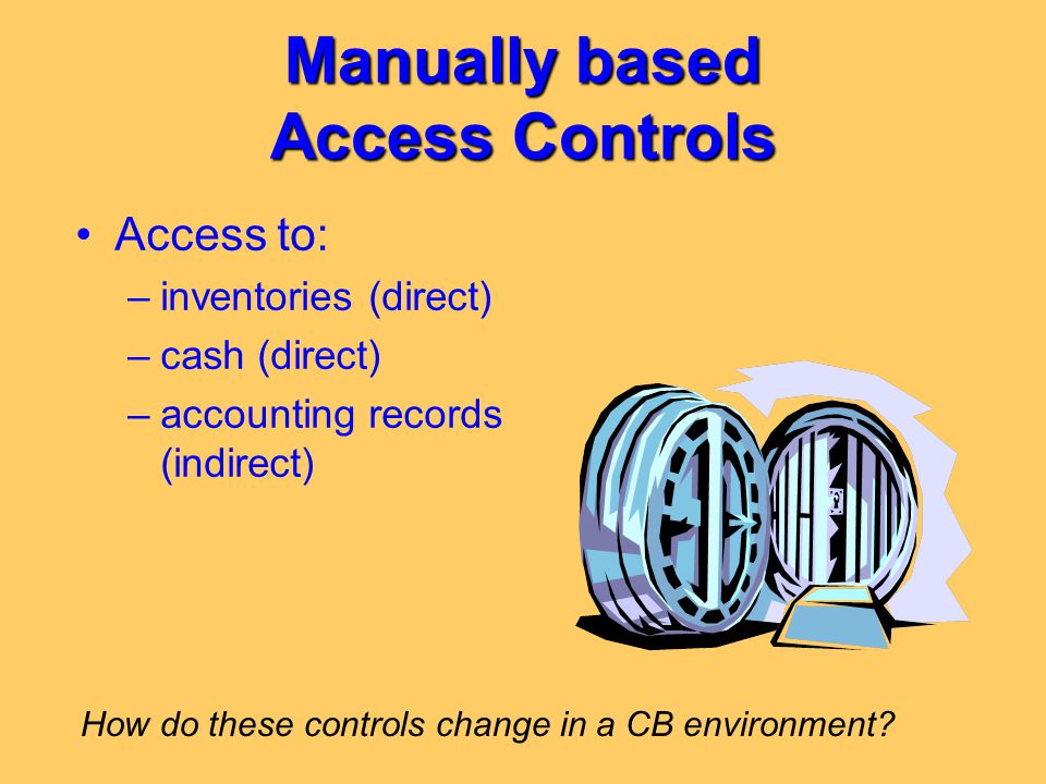 Manually based Access Controls