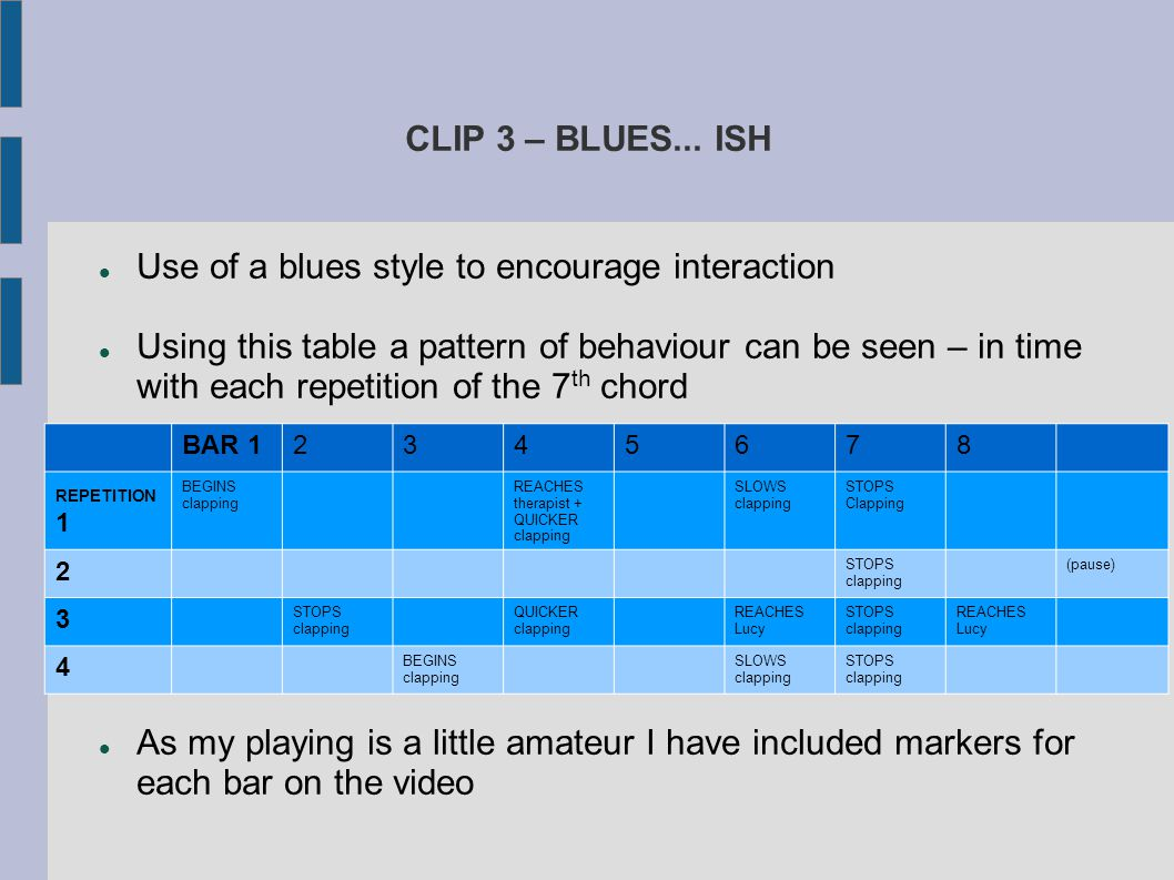 Use of a blues style to encourage interaction