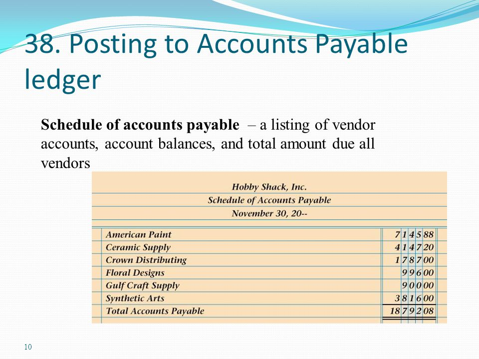 38. Posting to Accounts Payable ledger