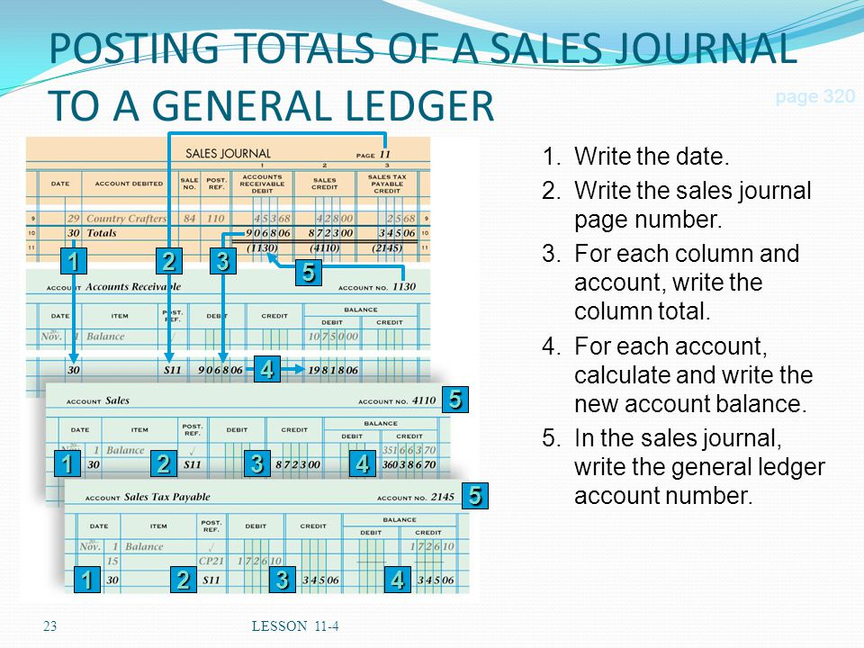POSTING TOTALS OF A SALES JOURNAL TO A GENERAL LEDGER