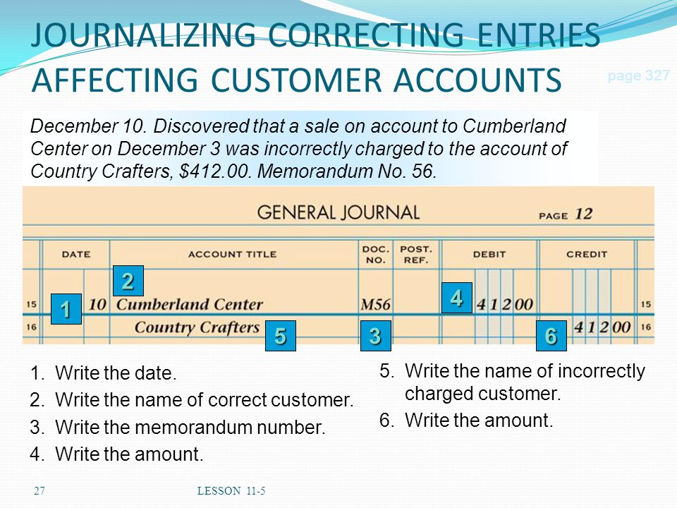 JOURNALIZING CORRECTING ENTRIES AFFECTING CUSTOMER ACCOUNTS