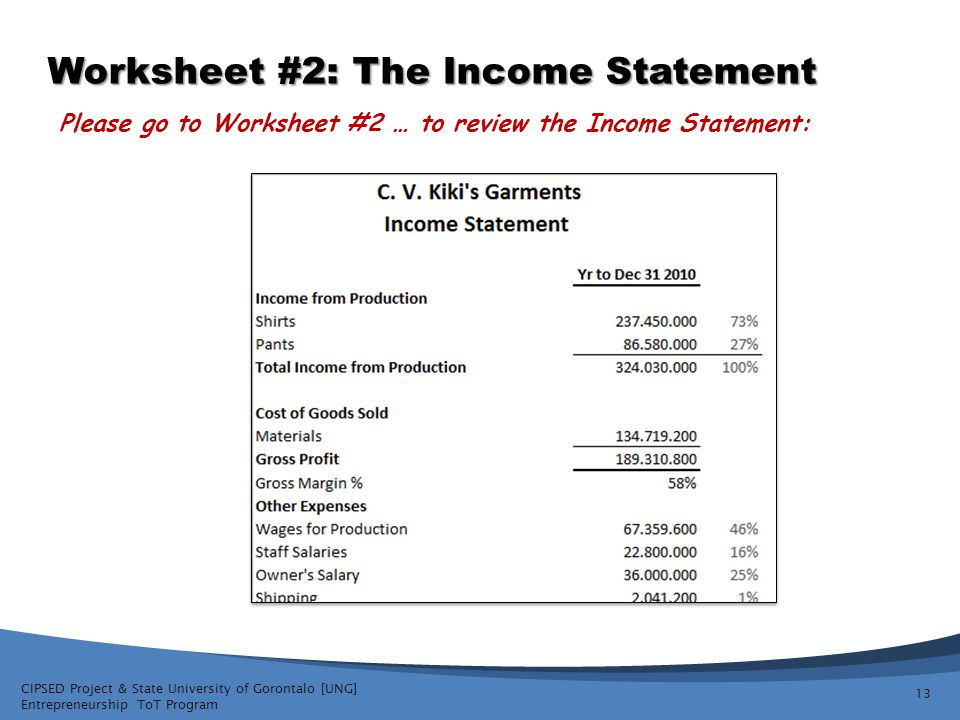 Worksheet #2: The Income Statement
