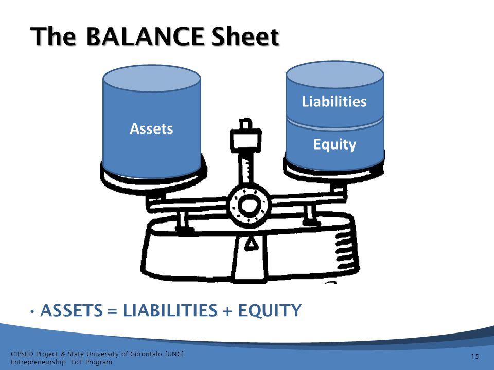 The BALANCE Sheet Liabilities Assets Equity