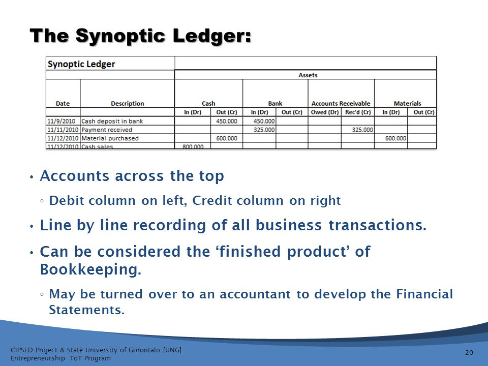 The Synoptic Ledger: Accounts across the top