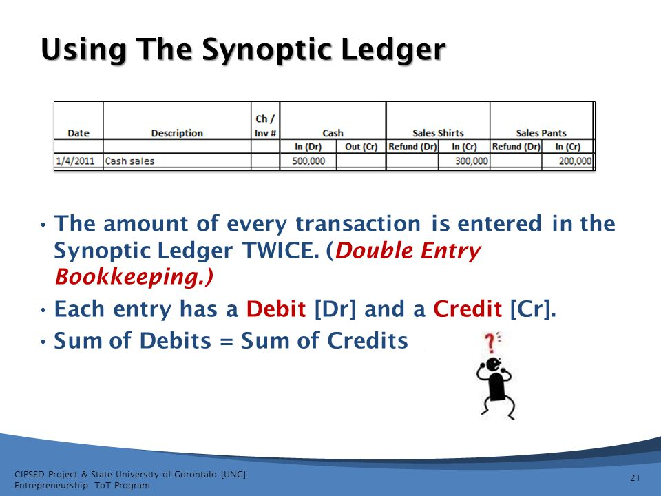 Using The Synoptic Ledger
