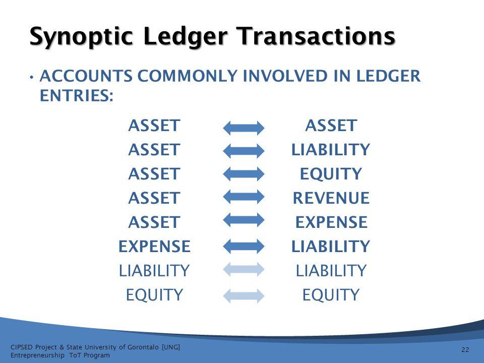 Synoptic Ledger Transactions