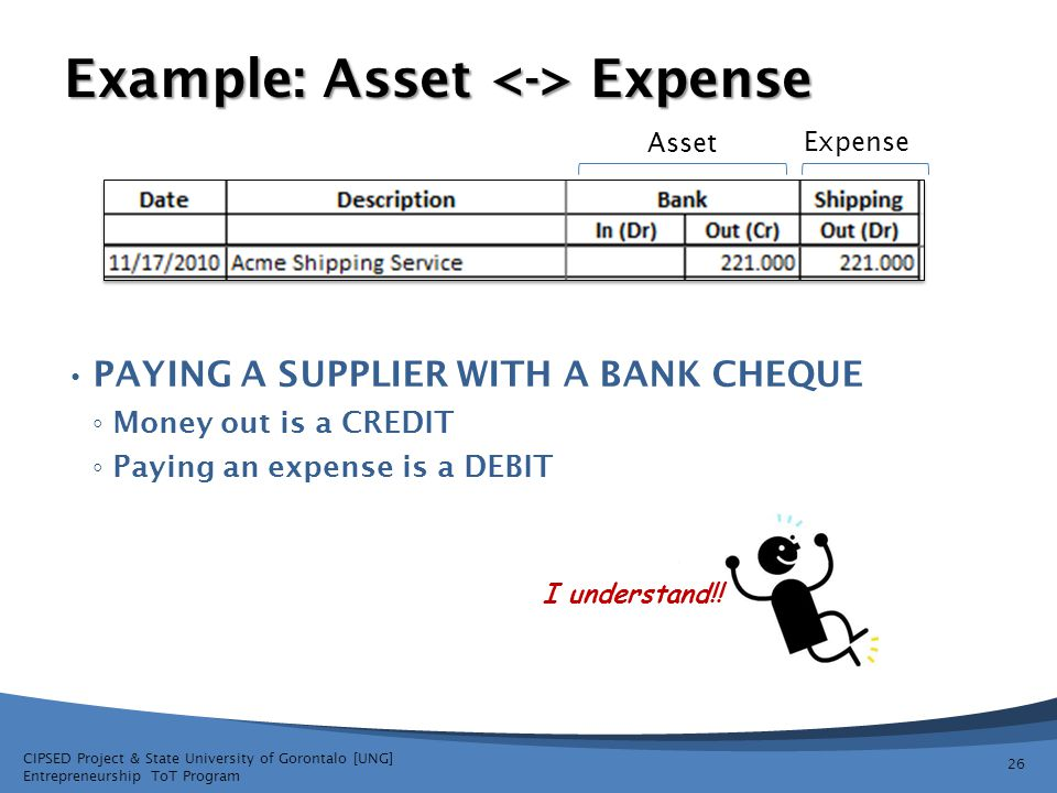 Example: Asset <-> Expense