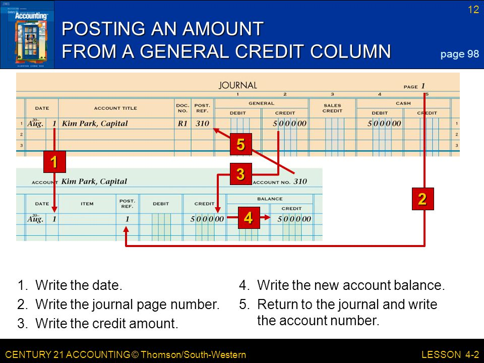 POSTING AN AMOUNT FROM A GENERAL CREDIT COLUMN