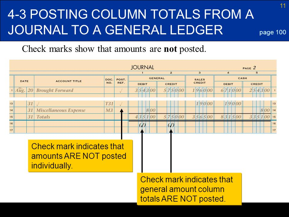 4-3 POSTING COLUMN TOTALS FROM A JOURNAL TO A GENERAL LEDGER