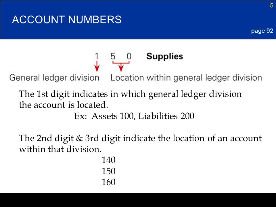 Lesson 1-4 4/13/2017. ACCOUNT NUMBERS. page 92. The 1st digit indicates in which general ledger division.