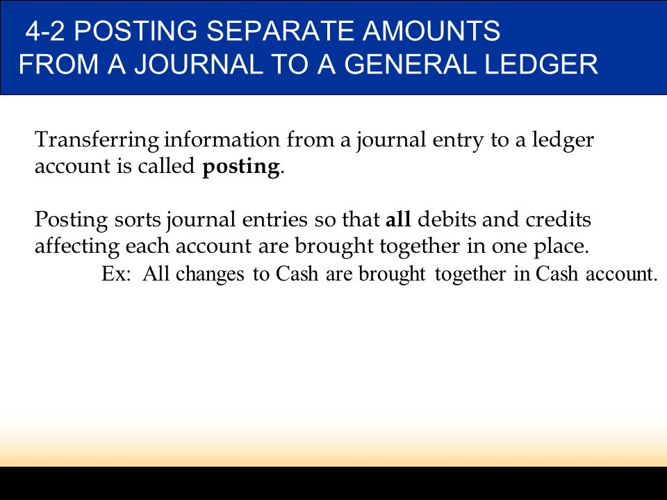 4-2 POSTING SEPARATE AMOUNTS FROM A JOURNAL TO A GENERAL LEDGER