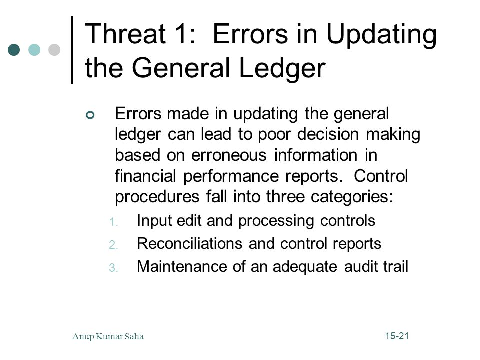 Threat 1: Errors in Updating the General Ledger