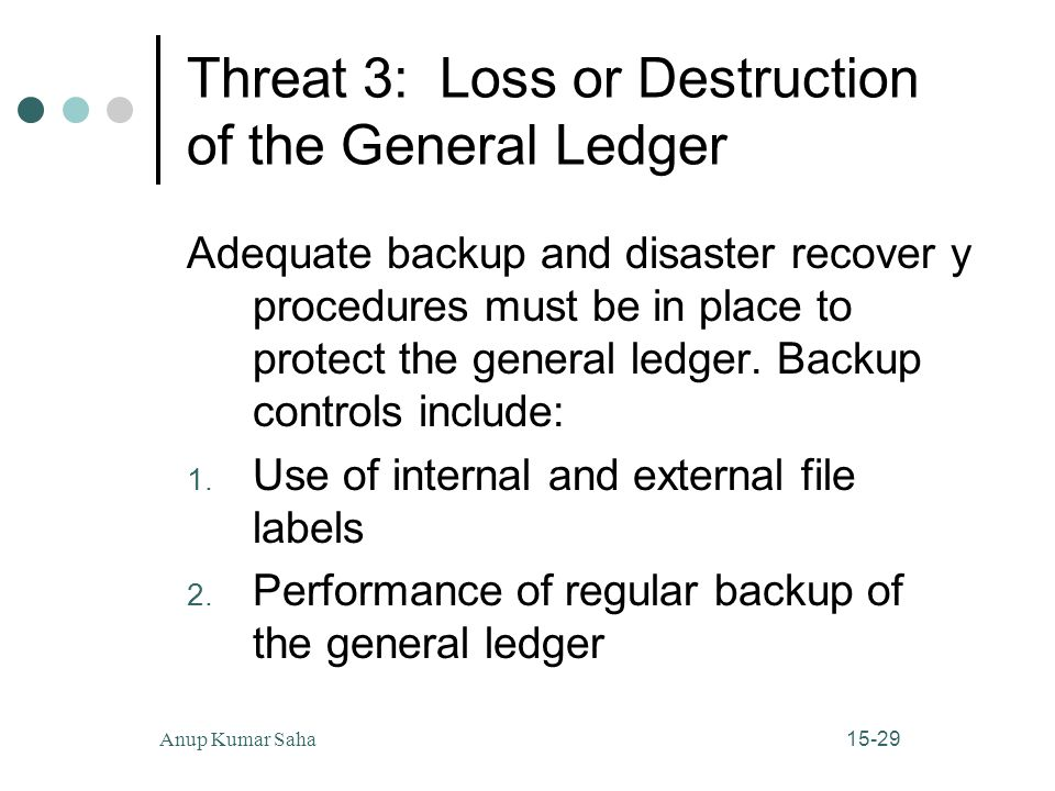Threat 3: Loss or Destruction of the General Ledger