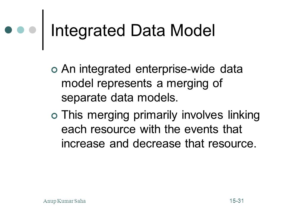 Integrated Data Model An integrated enterprise-wide data model represents a merging of separate data models.