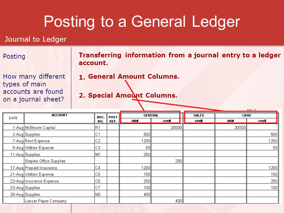 Posting to a General Ledger