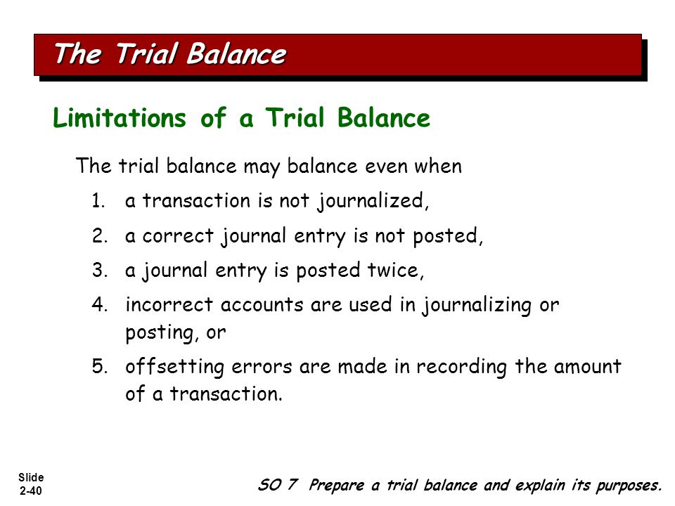 The Trial Balance Limitations of a Trial Balance