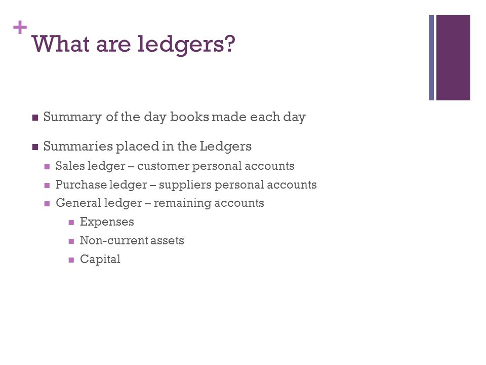What are ledgers Summary of the day books made each day