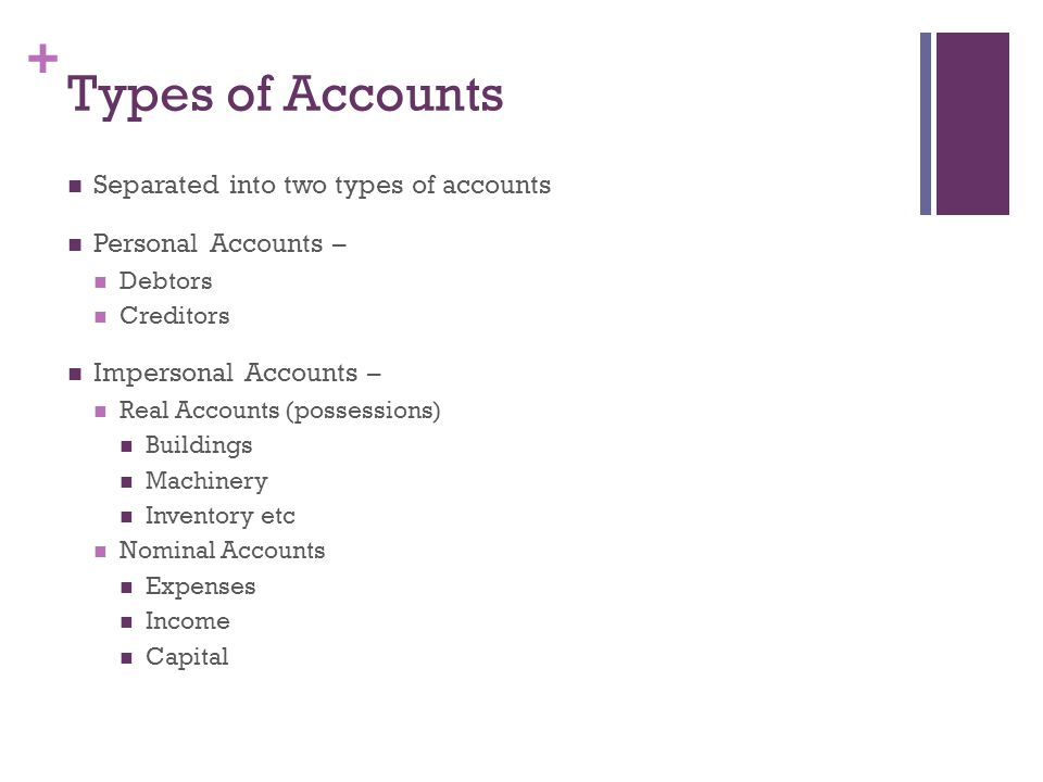 Types of Accounts Separated into two types of accounts