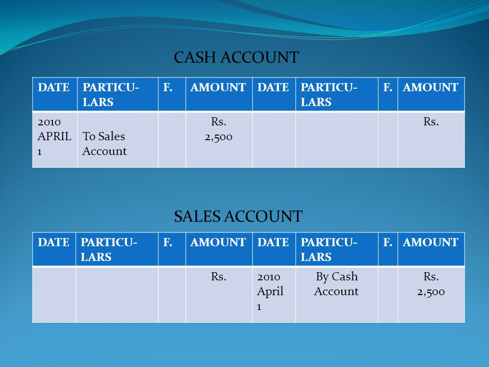 CASH ACCOUNT SALES ACCOUNT DATE PARTICU-LARS F. AMOUNT 2010 APRIL 1