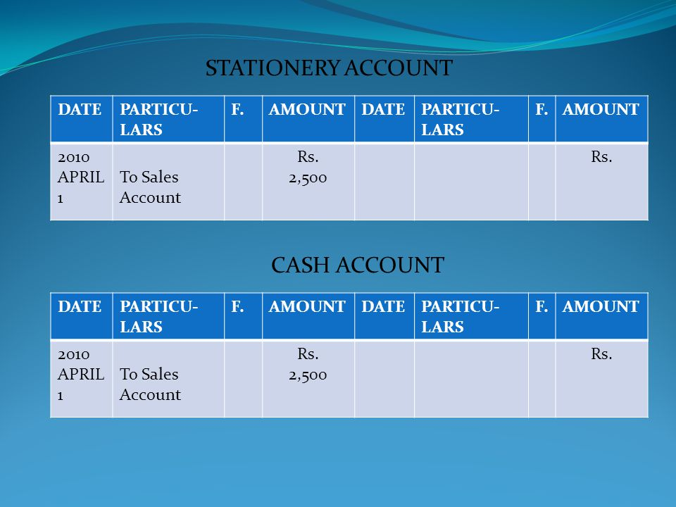 STATIONERY ACCOUNT CASH ACCOUNT DATE PARTICU-LARS F. AMOUNT 2010