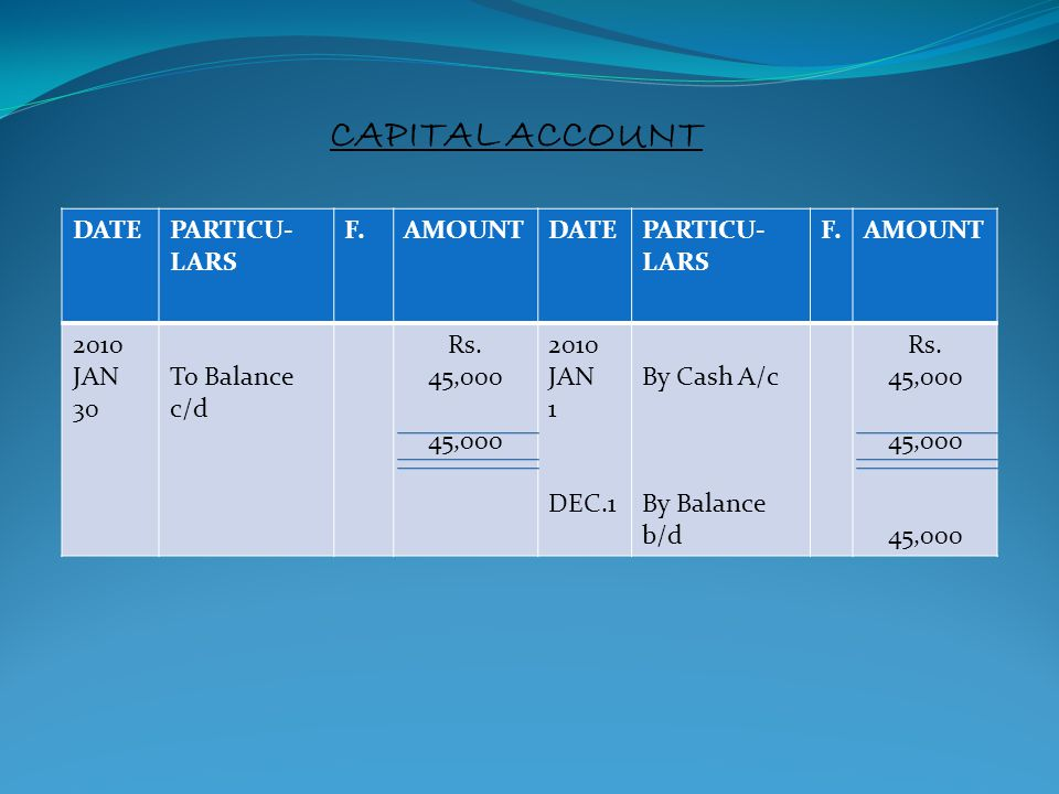 CAPITAL ACCOUNT DATE PARTICU-LARS F. AMOUNT 2010 JAN 30 To Balance c/d