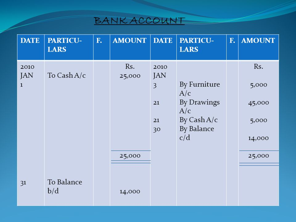 BANK ACCOUNT DATE PARTICU-LARS F. AMOUNT 2010 JAN 1 31 To Cash A/c