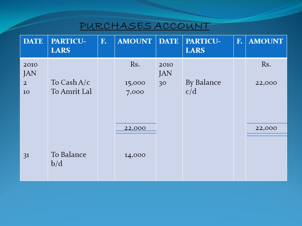 PURCHASES ACCOUNT DATE PARTICU-LARS F. AMOUNT 2010 JAN 2 10 31