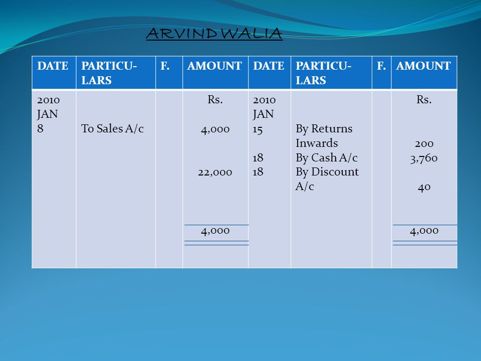 ARVIND WALIA DATE PARTICU-LARS F. AMOUNT 2010 JAN 8 To Sales A/c Rs.