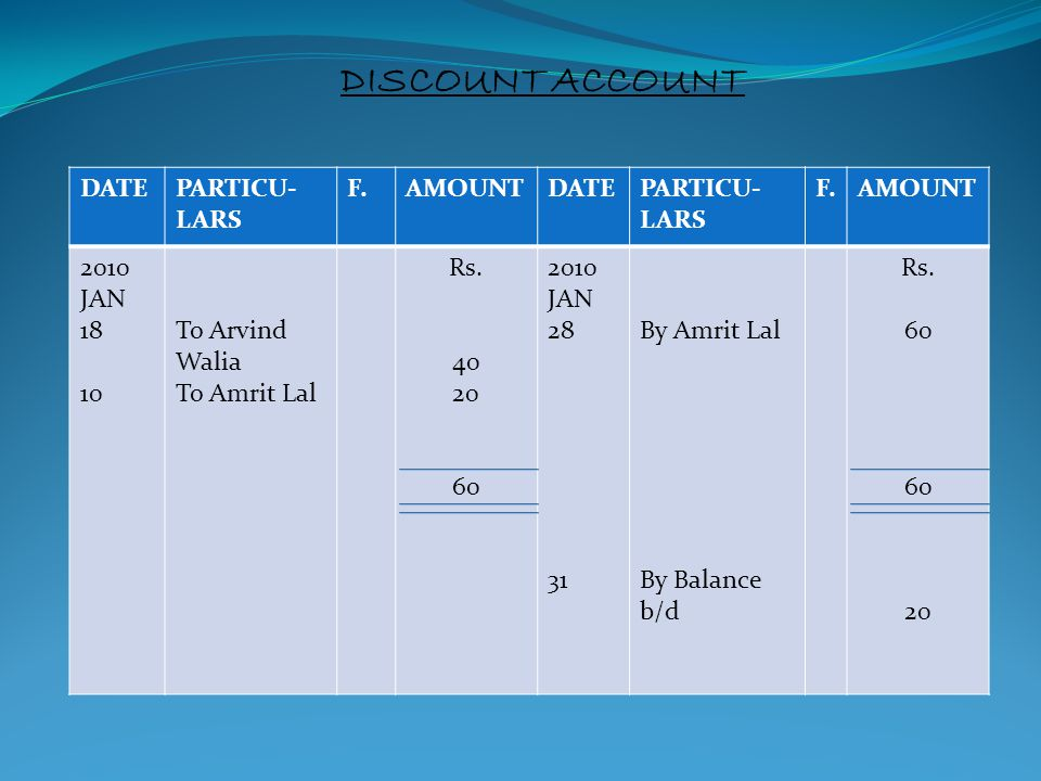 DISCOUNT ACCOUNT DATE PARTICU-LARS F. AMOUNT 2010 JAN 18 10